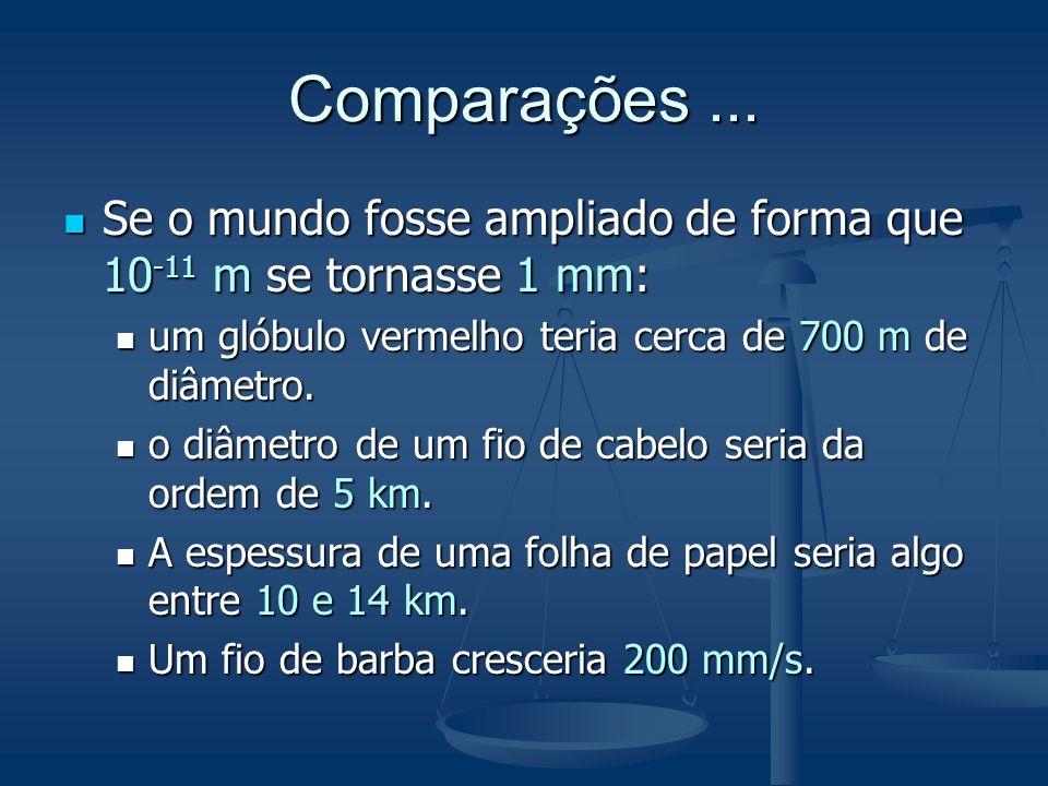 Comparações ...Se o mundo fosse ampliado de forma que 10-11 m se tornasse 1 mm: um glóbulo vermelho teria cerca de 700 m de diâmetro.