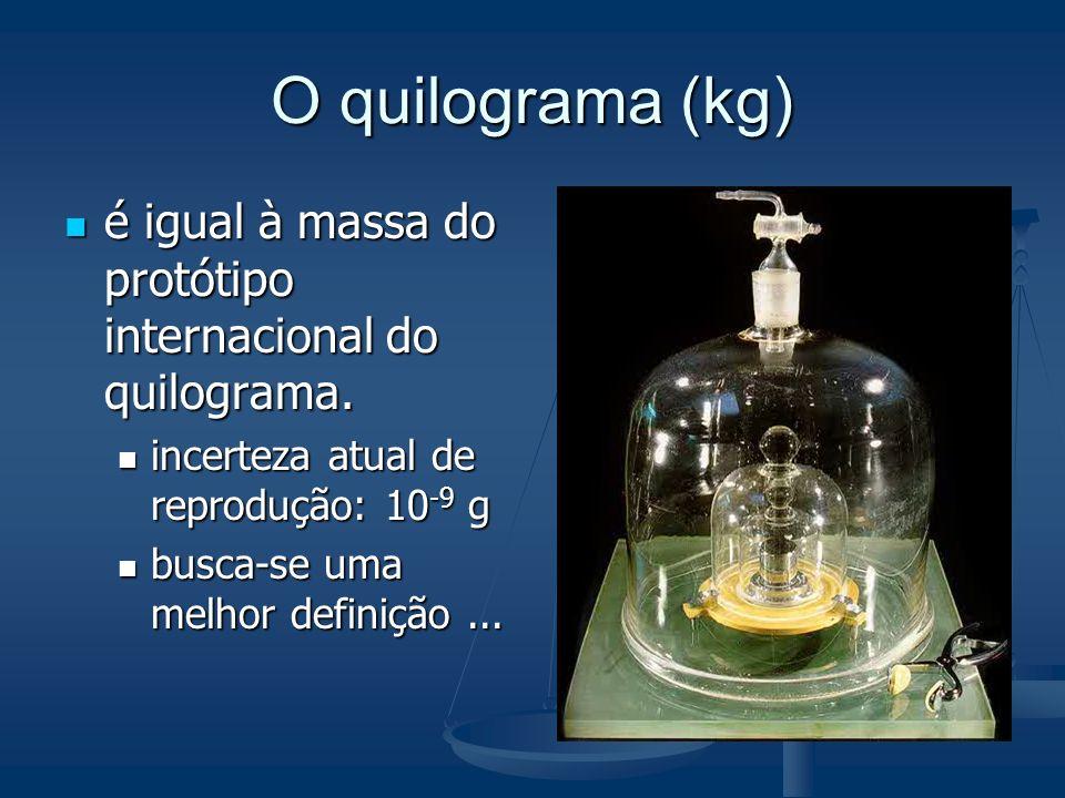 O quilograma (kg)é igual à massa do protótipo internacional do quilograma. incerteza atual de reprodução: 10-9 g.