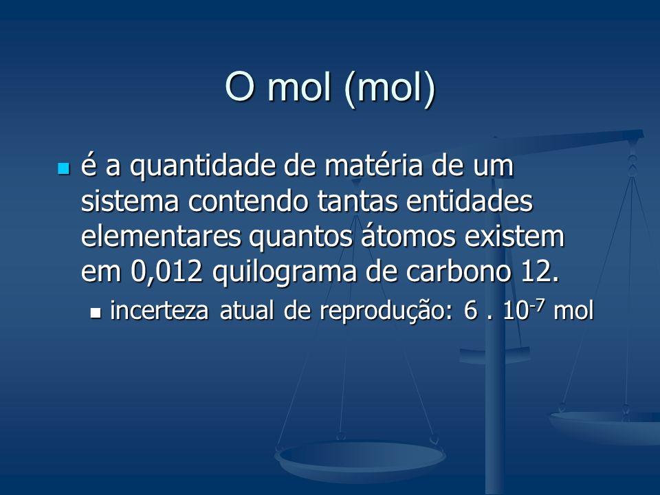 O mol (mol)é a quantidade de matéria de um sistema contendo tantas entidades elementares quantos átomos existem em 0,012 quilograma de carbono 12.