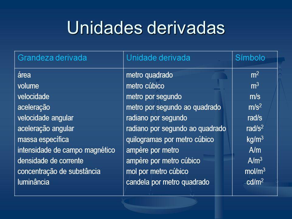 Unidades derivadas Grandeza derivada Unidade derivada Símbolo área