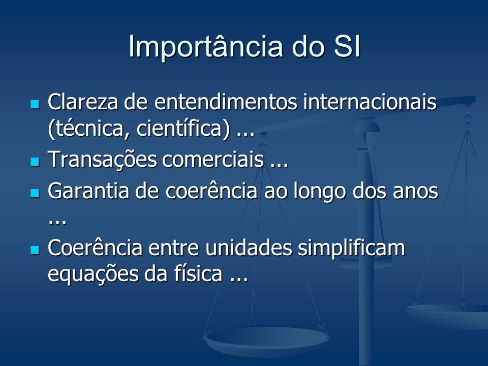 Importância do SIClareza de entendimentos internacionais (técnica, científica) ... Transações comerciais ...