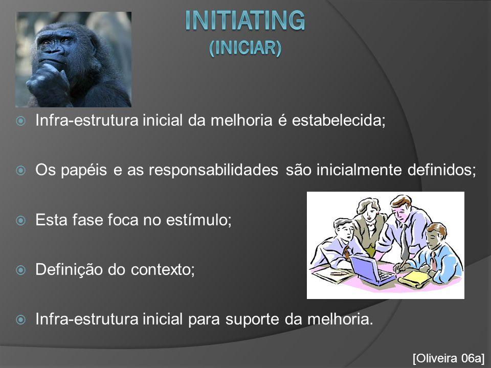 Initiating (iniciar) Infra-estrutura inicial da melhoria é estabelecida; Os papéis e as responsabilidades são inicialmente definidos;