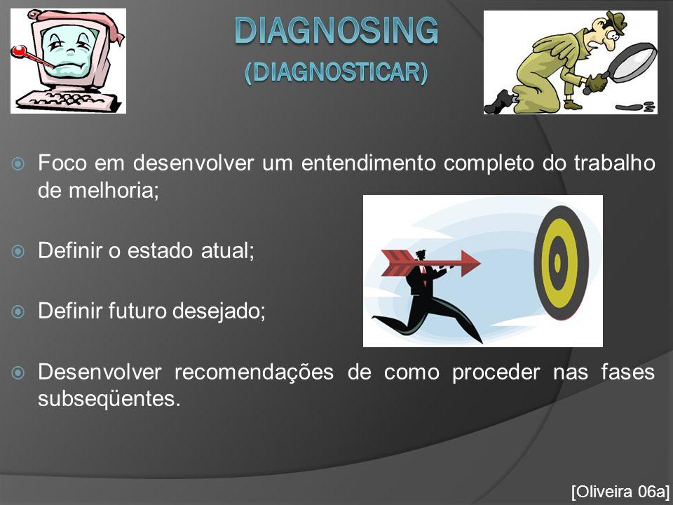 Diagnosing (Diagnosticar)