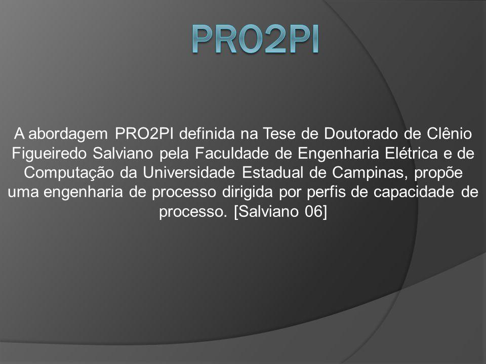 A abordagem PRO2PI definida na Tese de Doutorado de Clênio