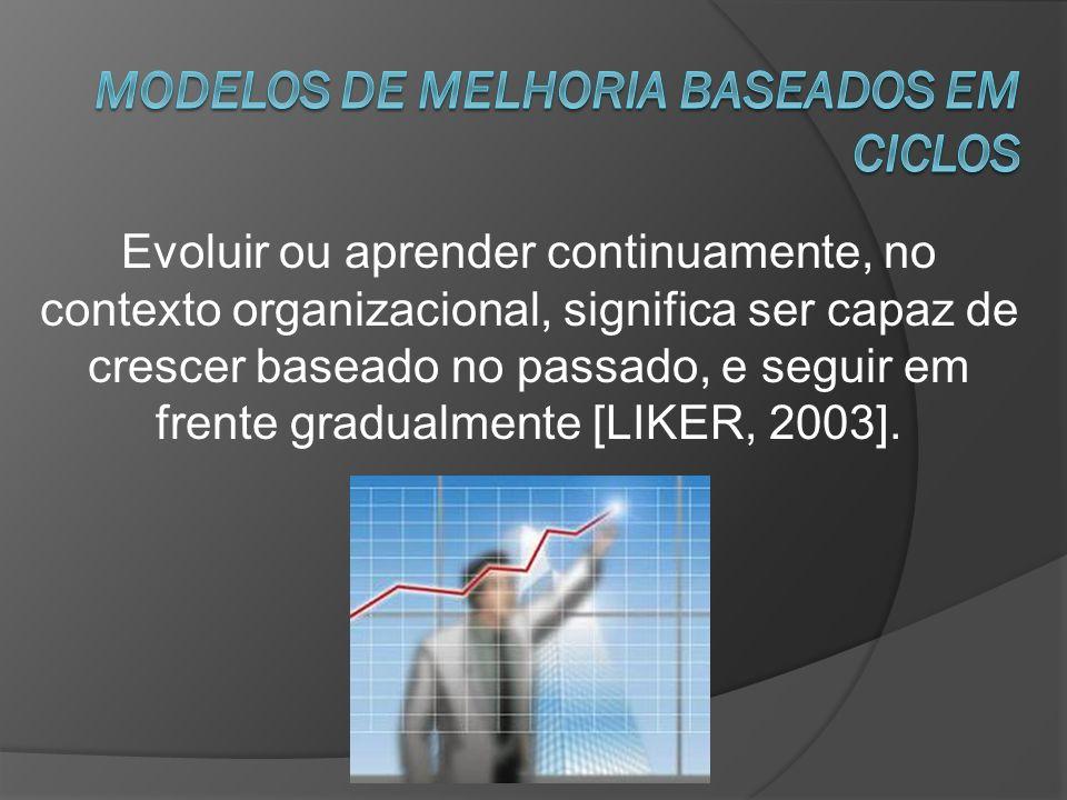 Modelos de melhoria baseados em Ciclos