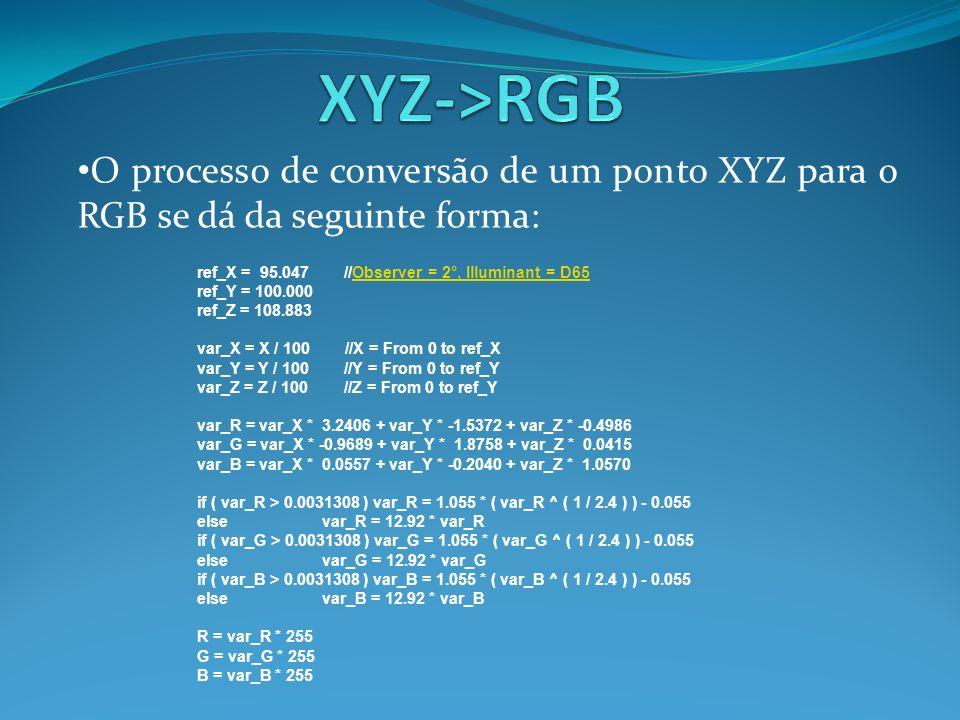 XYZ->RGB O processo de conversão de um ponto XYZ para o RGB se dá da seguinte forma: