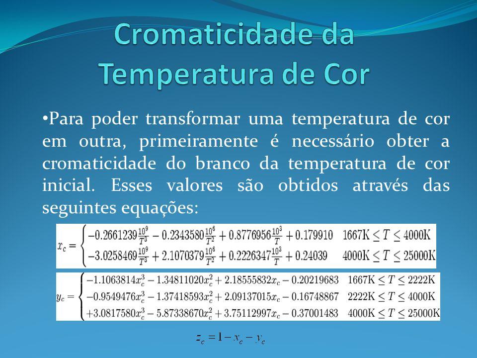 Cromaticidade da Temperatura de Cor