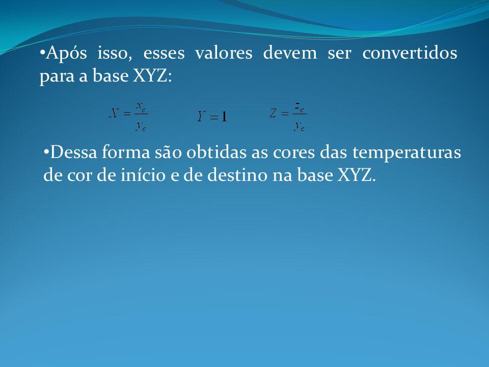 Após isso, esses valores devem ser convertidos para a base XYZ: