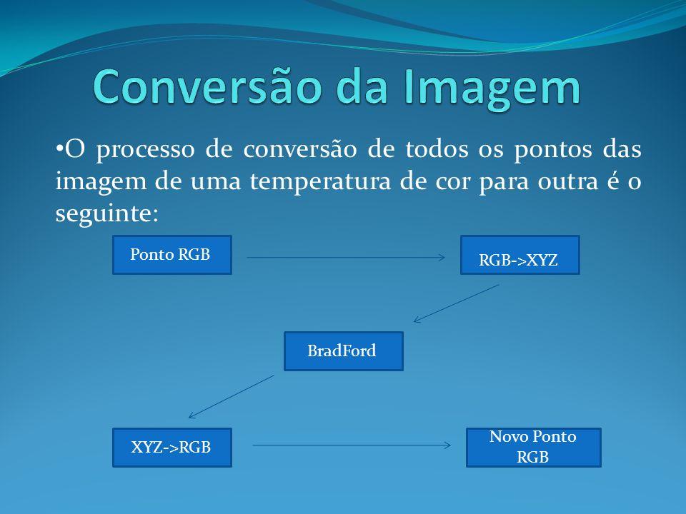 Conversão da Imagem O processo de conversão de todos os pontos das imagem de uma temperatura de cor para outra é o seguinte: