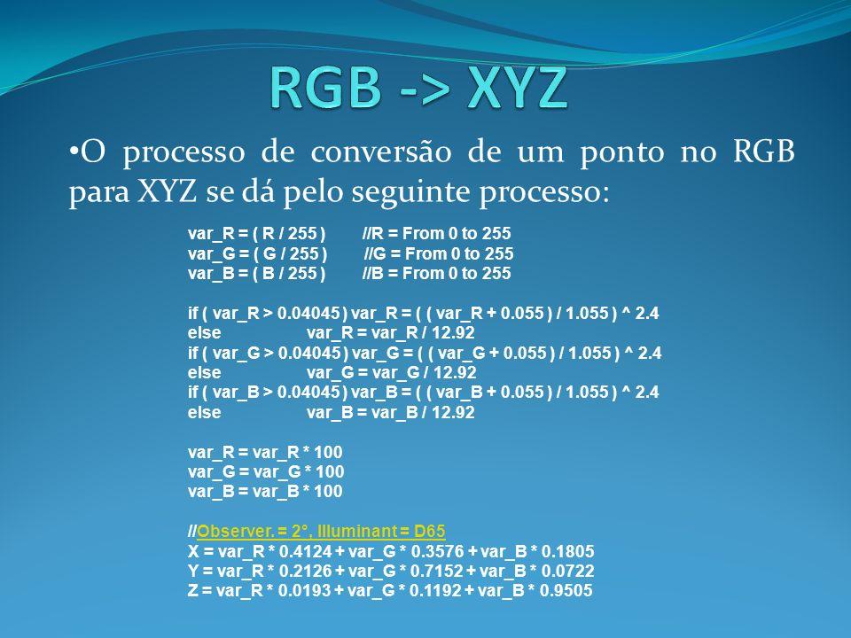 RGB -> XYZ O processo de conversão de um ponto no RGB para XYZ se dá pelo seguinte processo: