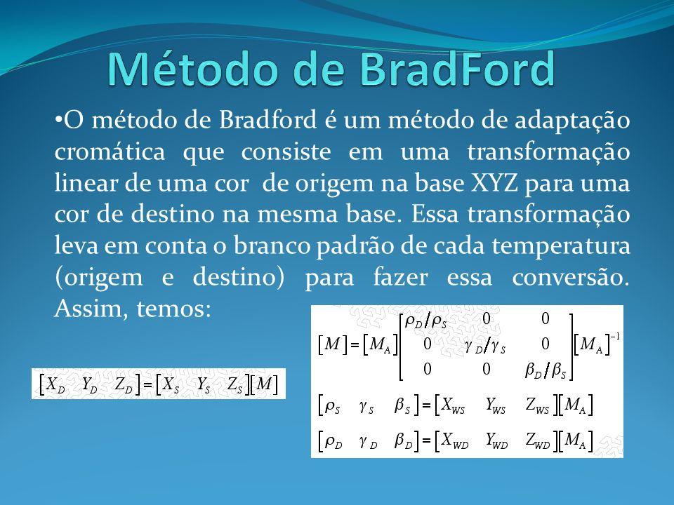 Método de BradFord