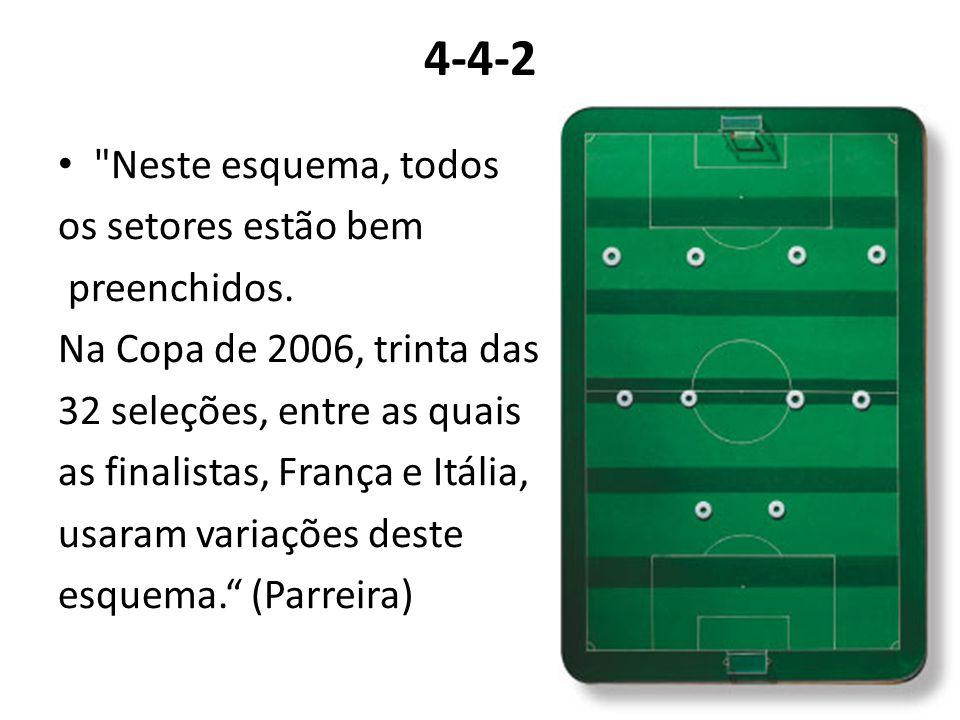 4-4-2 Neste esquema, todos os setores estão bem preenchidos.