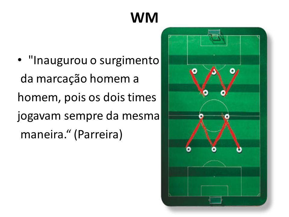 WM Inaugurou o surgimento da marcação homem a