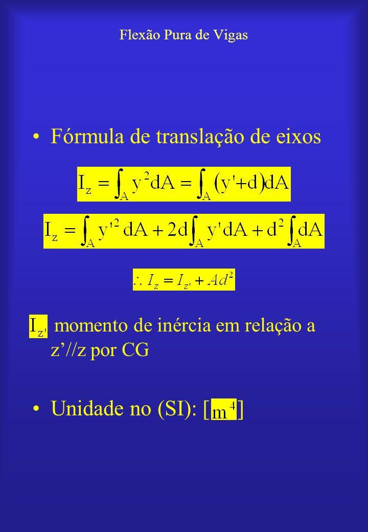 Fórmula de translação de eixos