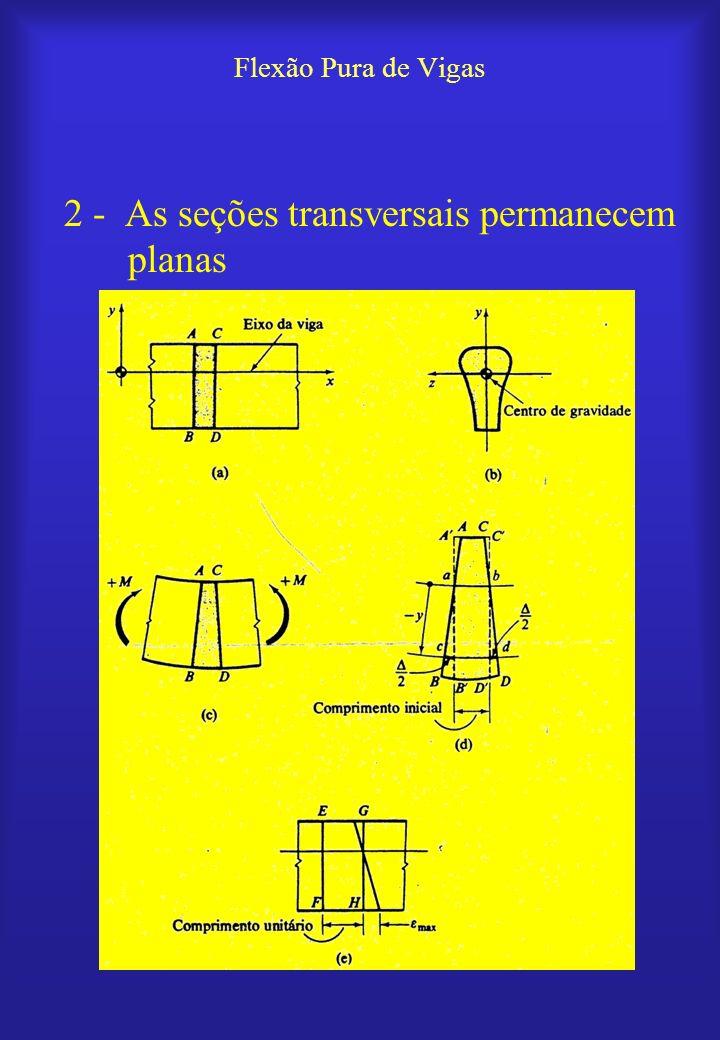 2 - As seções transversais permanecem planas