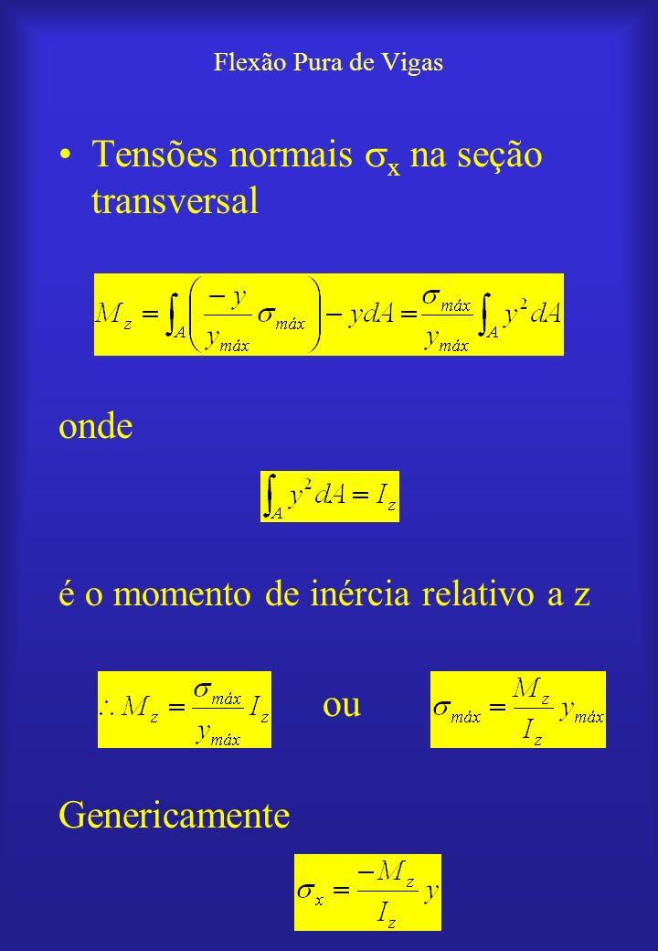 Tensões normais x na seção transversal