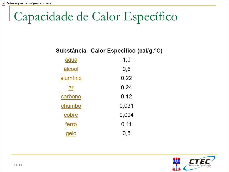 Capacidade de Calor Específico
