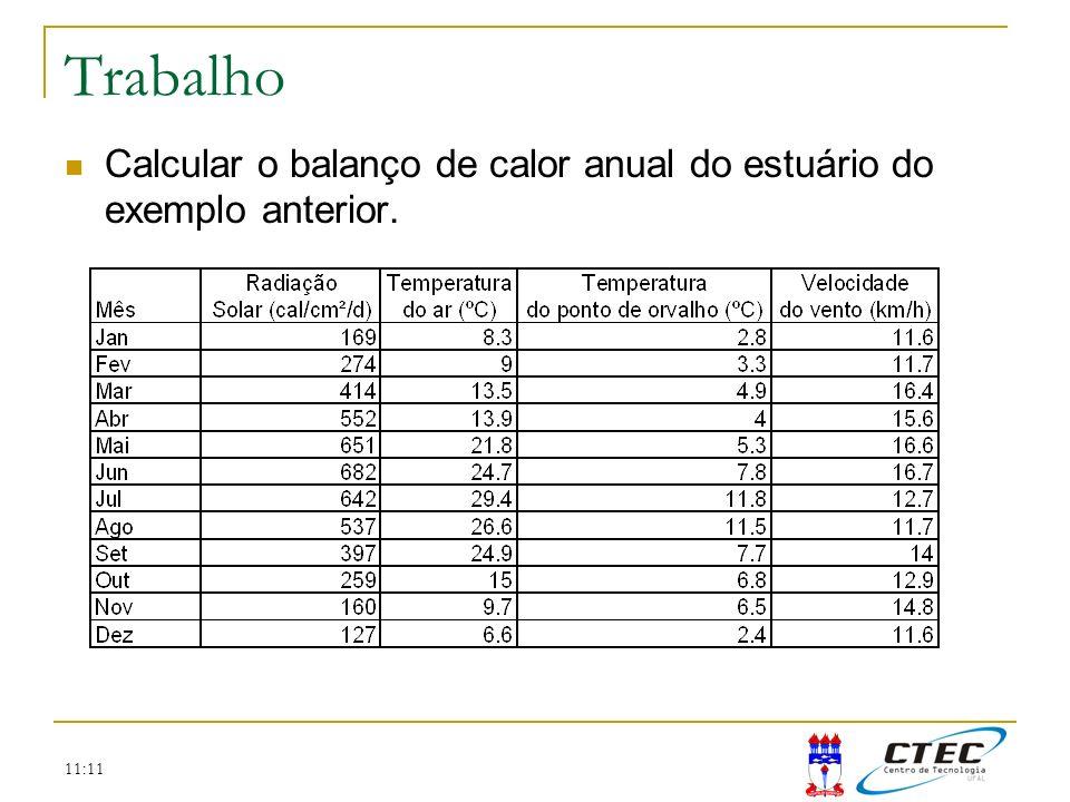 Trabalho Calcular o balanço de calor anual do estuário do exemplo anterior. 11:11