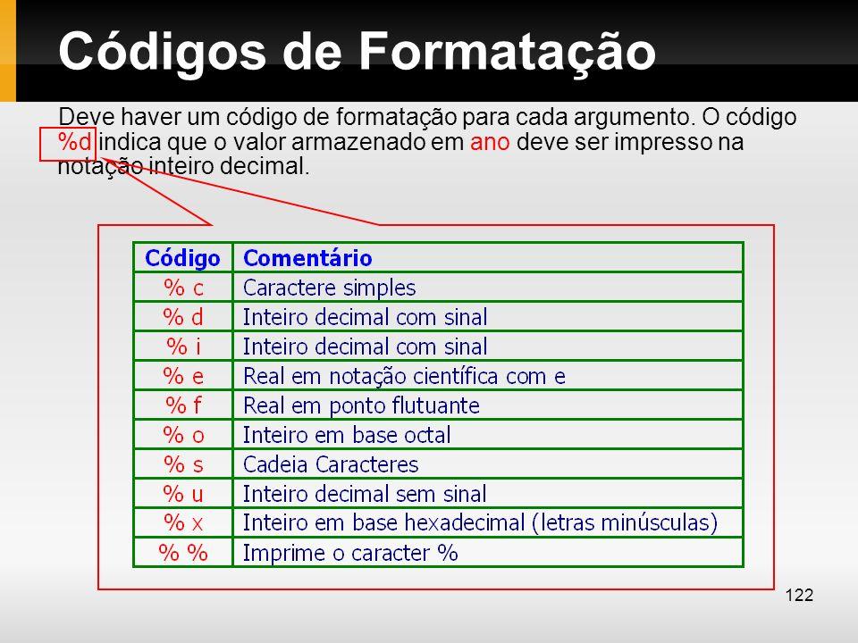 Códigos de Formatação