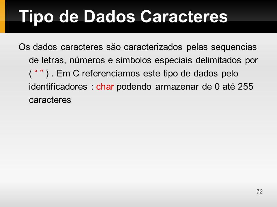 Tipo de Dados Caracteres