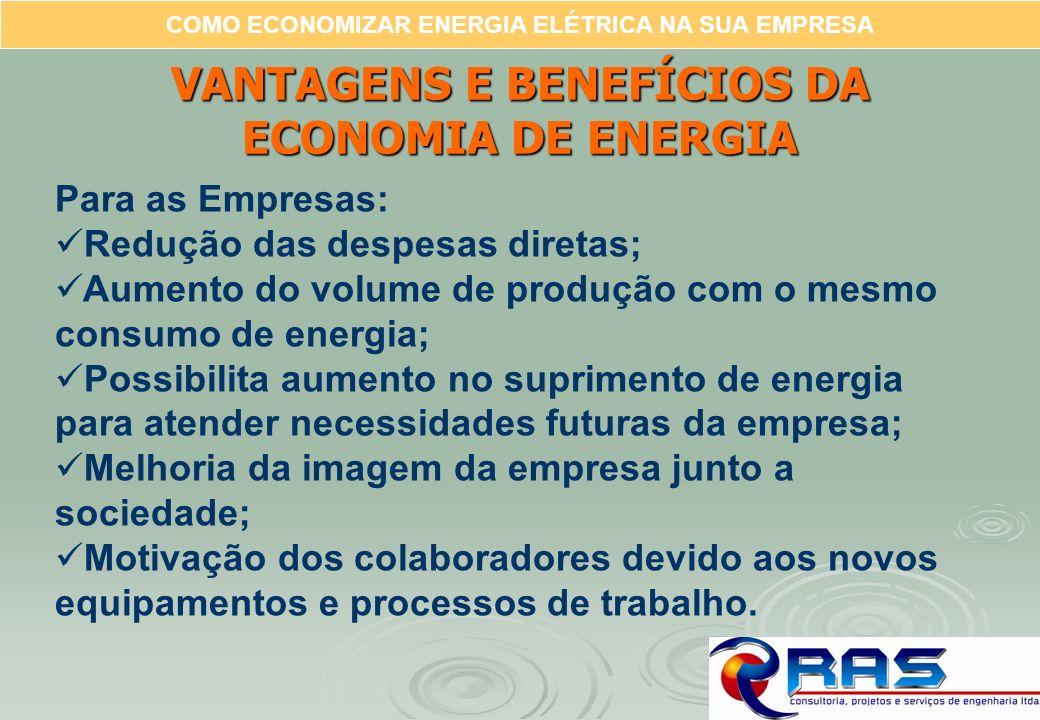 VANTAGENS E BENEFÍCIOS DA ECONOMIA DE ENERGIA