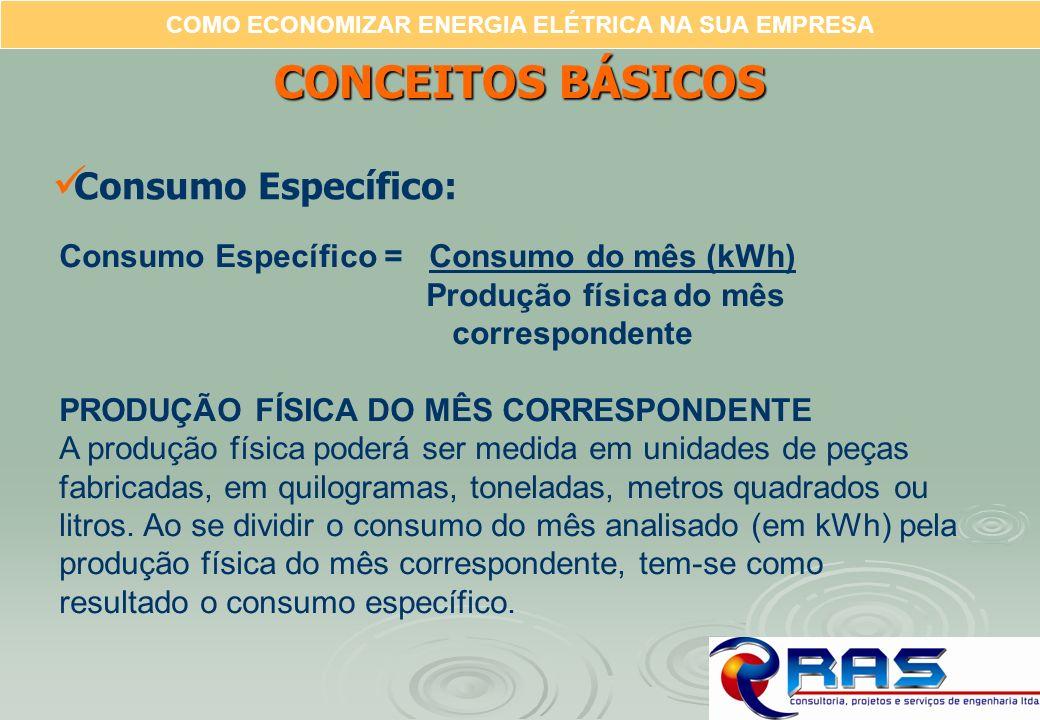 CONCEITOS BÁSICOS Consumo Específico: