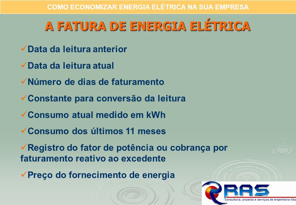 A FATURA DE ENERGIA ELÉTRICA