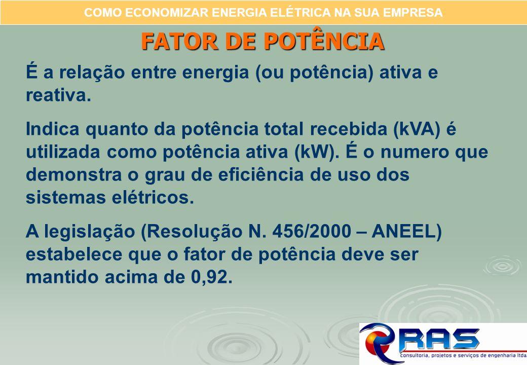 FATOR DE POTÊNCIA É a relação entre energia (ou potência) ativa e reativa.