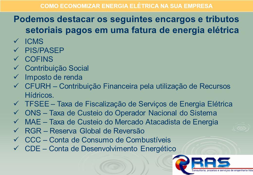 Podemos destacar os seguintes encargos e tributos setoriais pagos em uma fatura de energia elétrica