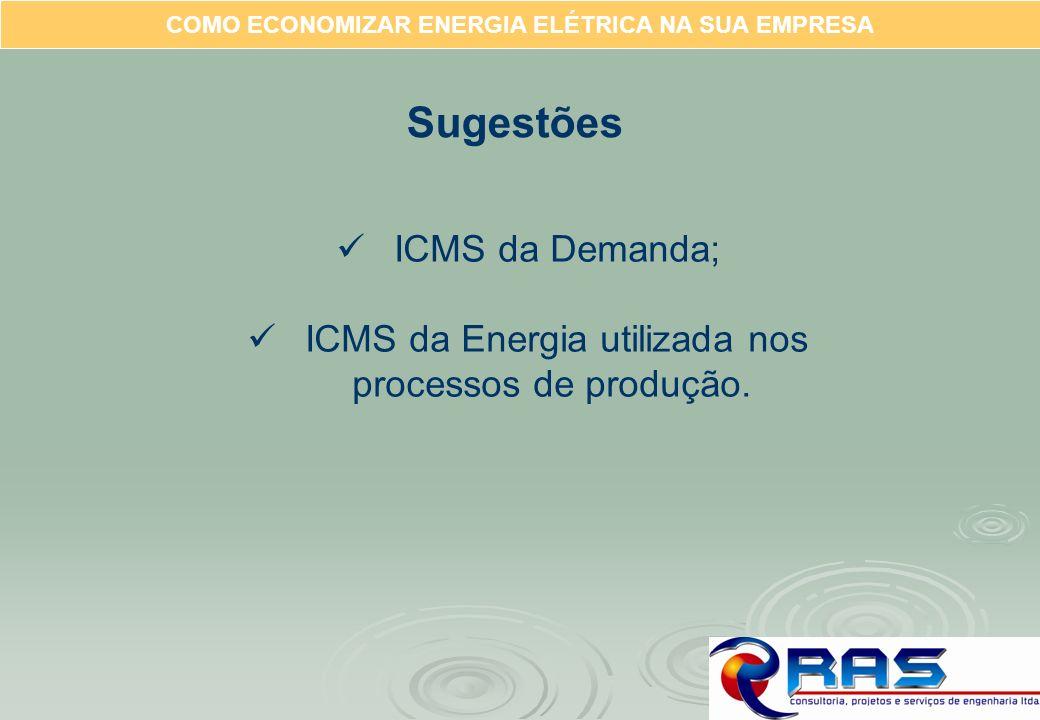 ICMS da Energia utilizada nos processos de produção.