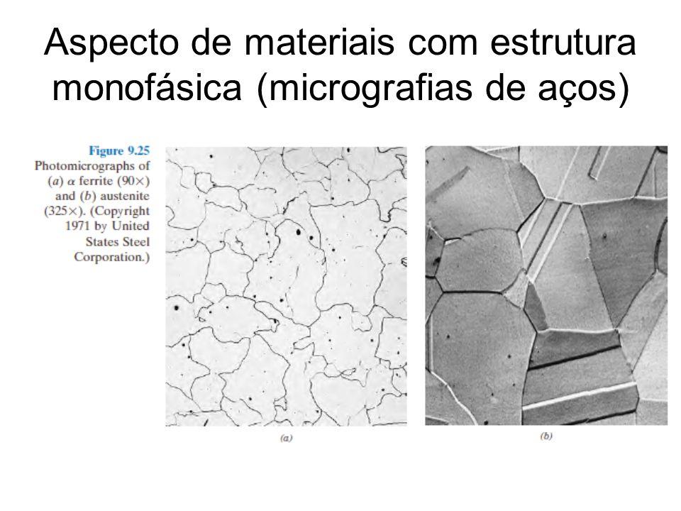 Aspecto de materiais com estrutura monofásica (micrografias de aços)