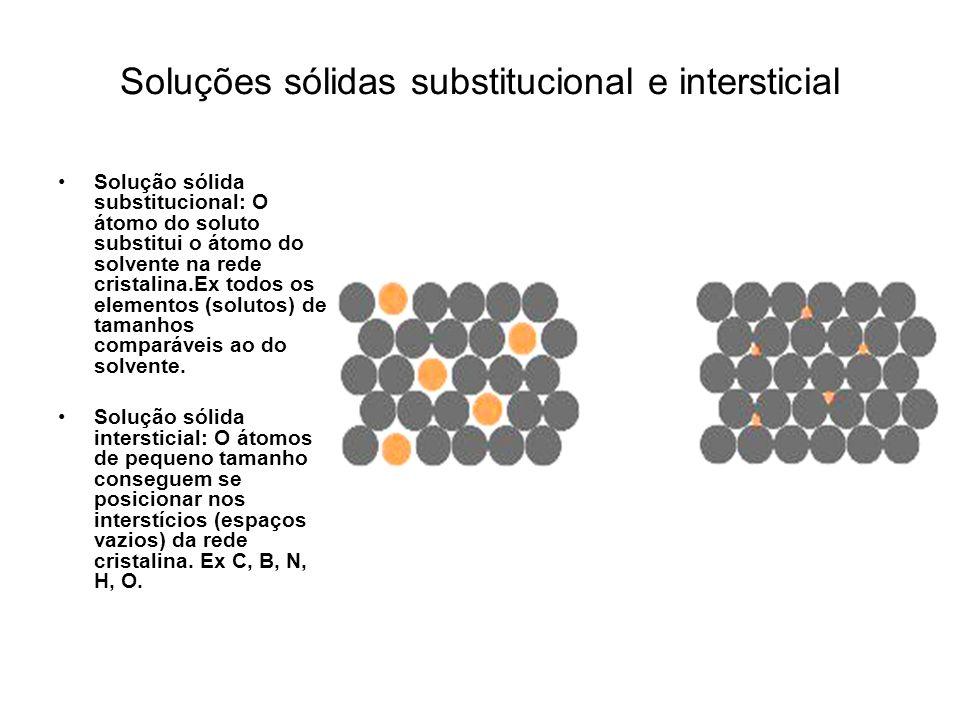 Soluções sólidas substitucional e intersticial