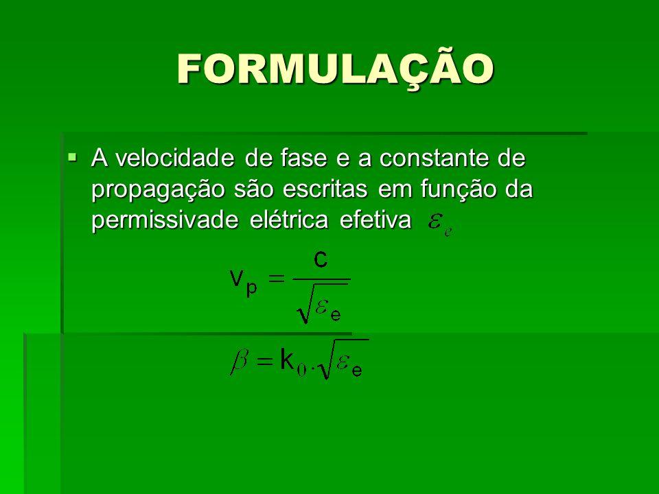 FORMULAÇÃO A velocidade de fase e a constante de propagação são escritas em função da permissivade elétrica efetiva.