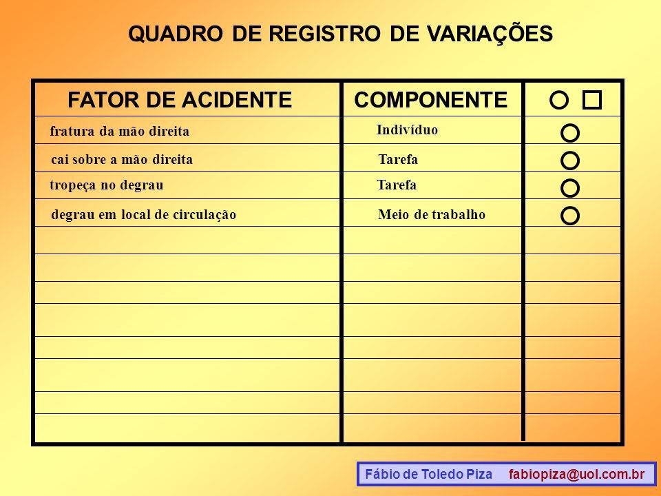 QUADRO DE REGISTRO DE VARIAÇÕES