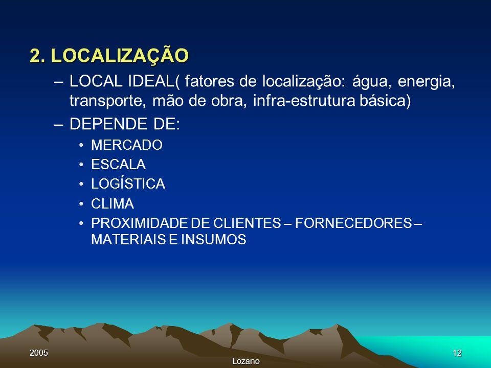 2. LOCALIZAÇÃOLOCAL IDEAL( fatores de localização: água, energia, transporte, mão de obra, infra-estrutura básica)