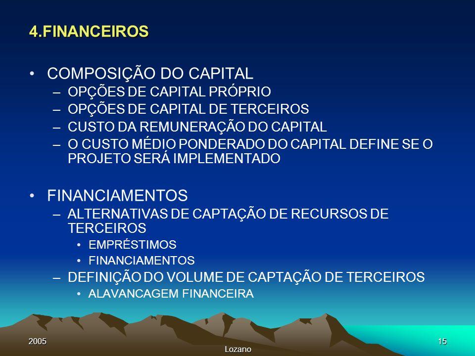 4.FINANCEIROS COMPOSIÇÃO DO CAPITAL FINANCIAMENTOS