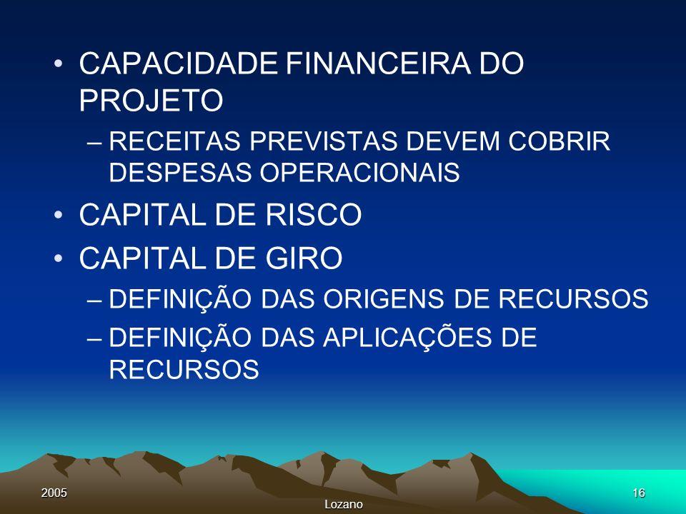 CAPACIDADE FINANCEIRA DO PROJETO