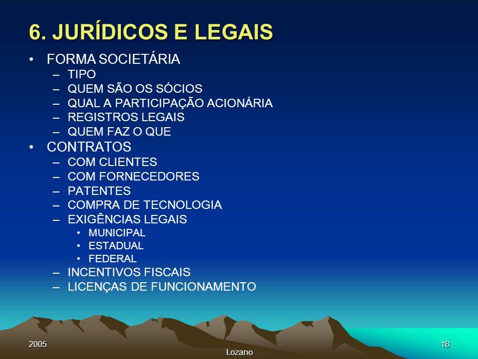 6. JURÍDICOS E LEGAIS FORMA SOCIETÁRIA CONTRATOS TIPO
