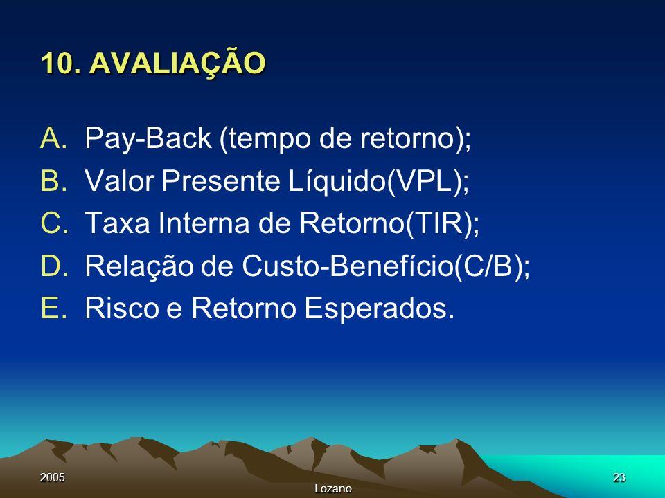 Pay-Back (tempo de retorno); Valor Presente Líquido(VPL);