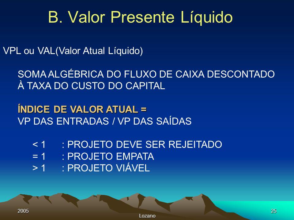 B. Valor Presente Líquido