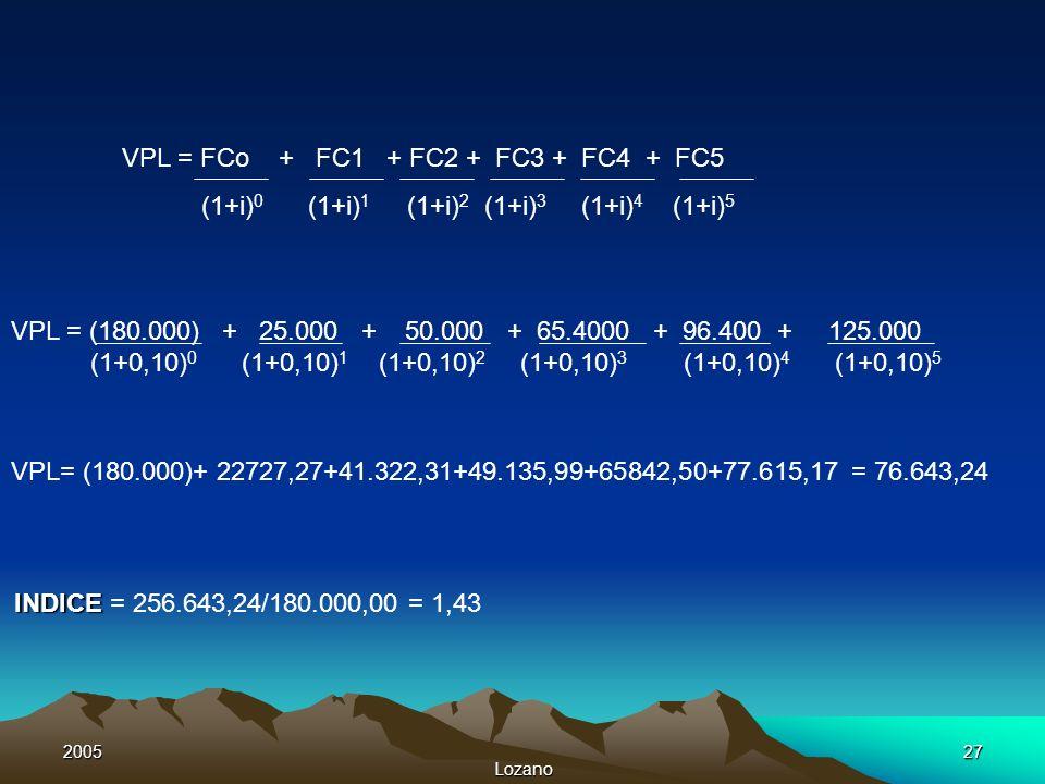 VPL = FCo + FC1 + FC2 + FC3 + FC4 + FC5