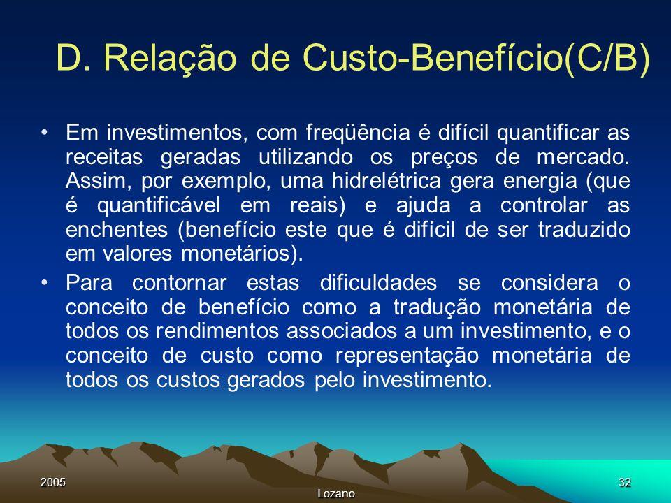 D. Relação de Custo-Benefício(C/B)