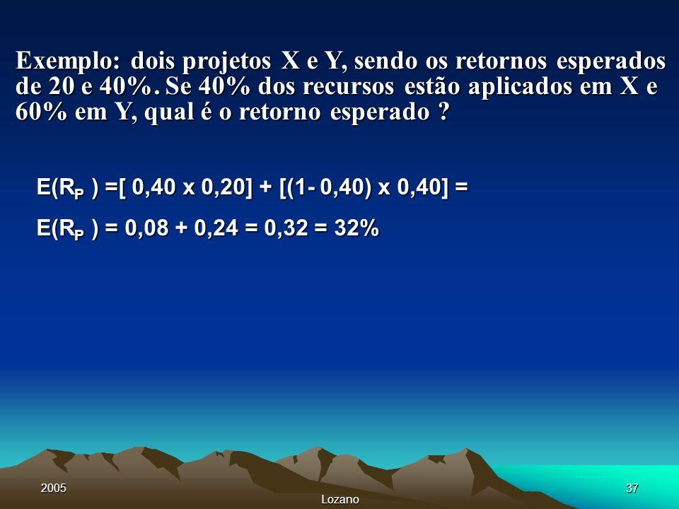 Exemplo: dois projetos X e Y, sendo os retornos esperados