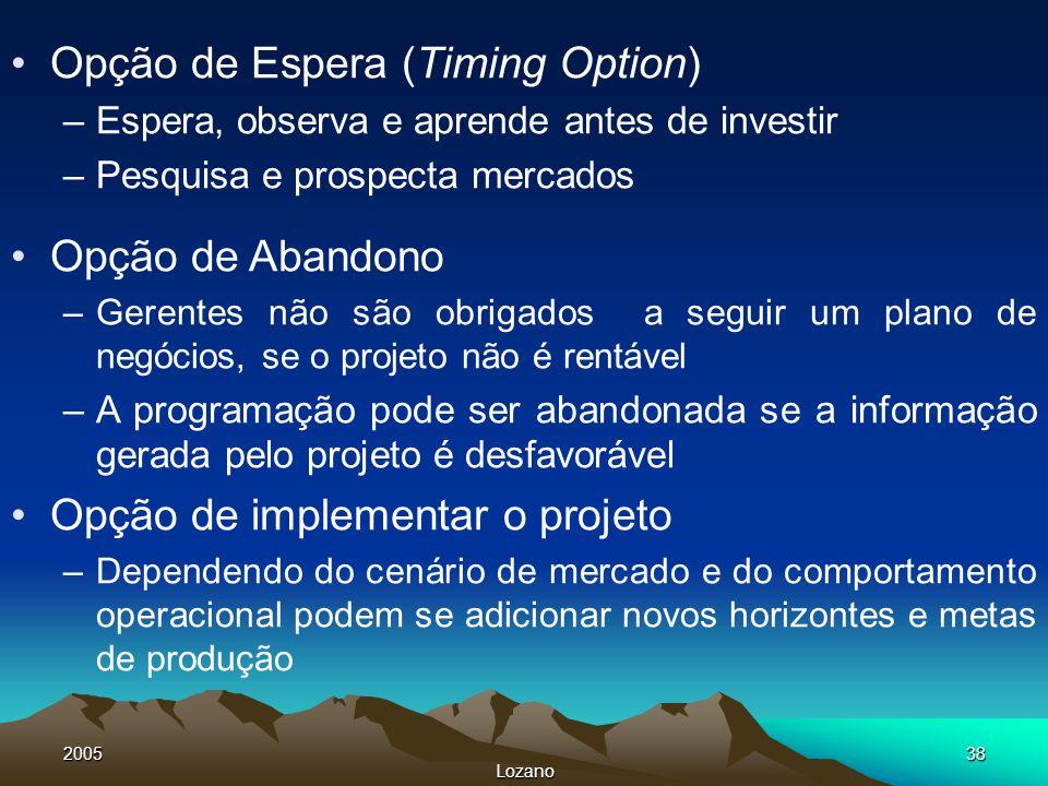 Opção de Espera (Timing Option)