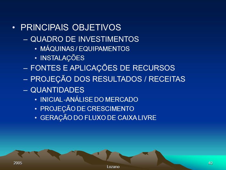PRINCIPAIS OBJETIVOS QUADRO DE INVESTIMENTOS