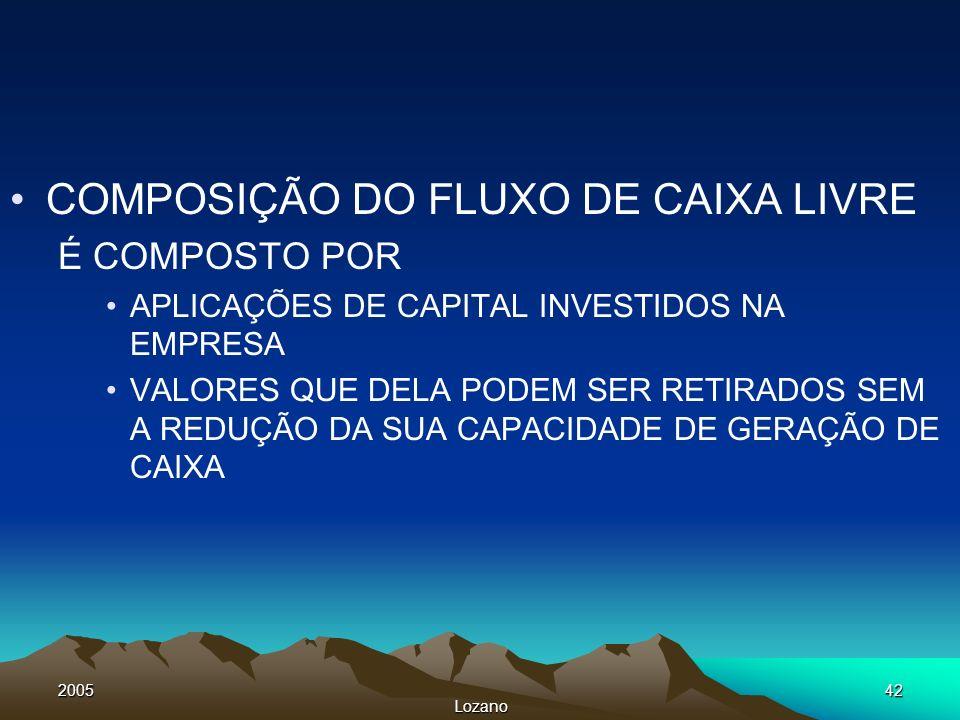COMPOSIÇÃO DO FLUXO DE CAIXA LIVRE