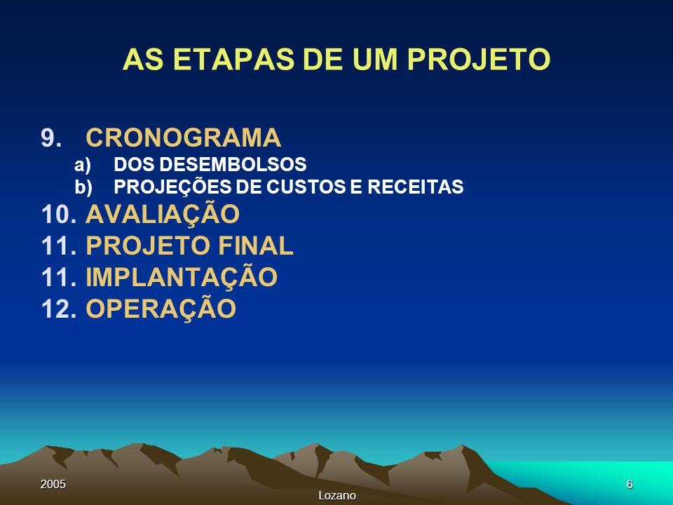 AS ETAPAS DE UM PROJETO CRONOGRAMA AVALIAÇÃO PROJETO FINAL IMPLANTAÇÃO
