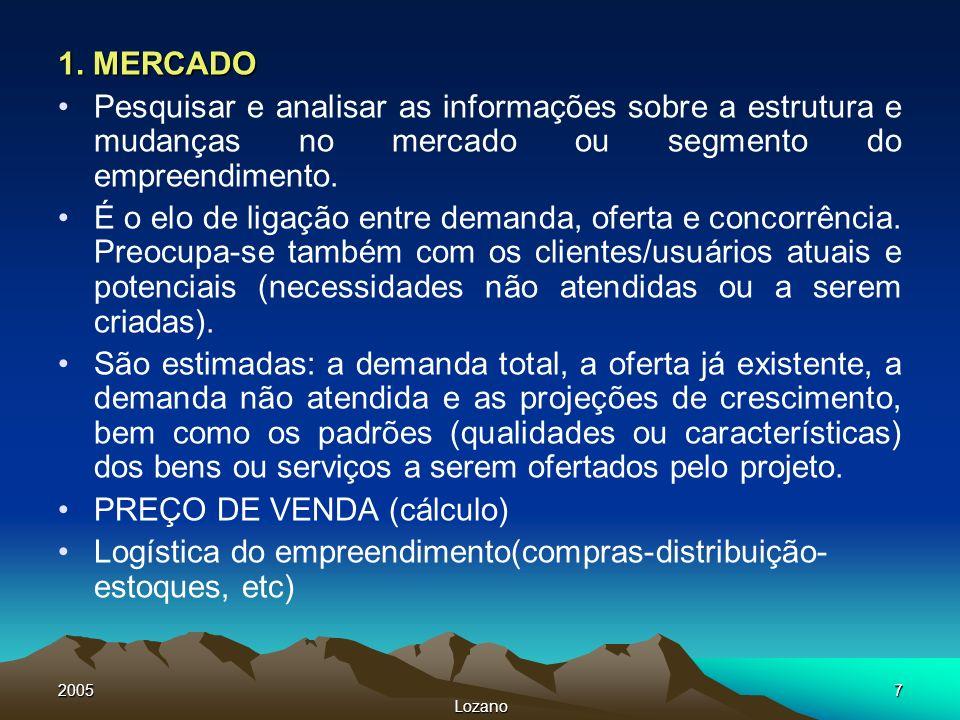 PREÇO DE VENDA (cálculo)