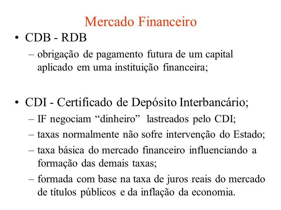 Mercado Financeiro CDB - RDB