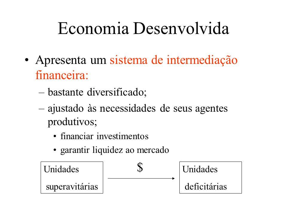 Economia Desenvolvida